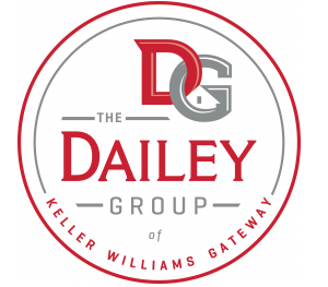 The Dailey Group of Keller Williams Gateway
